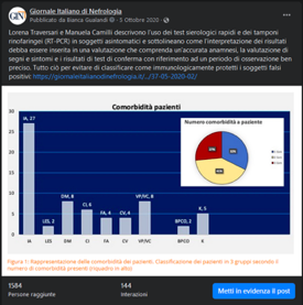 Figure 5: Screenshot of a post we published in October 2020 and that reached 1,584 people