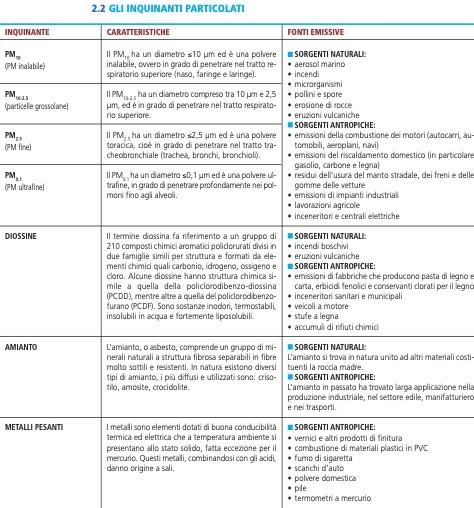 Caratteristiche e fonti emissive dei particolati